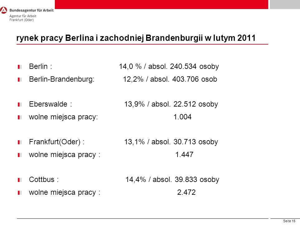 rynek pracy Berlina i zachodniej Brandenburgii w lutym 2011