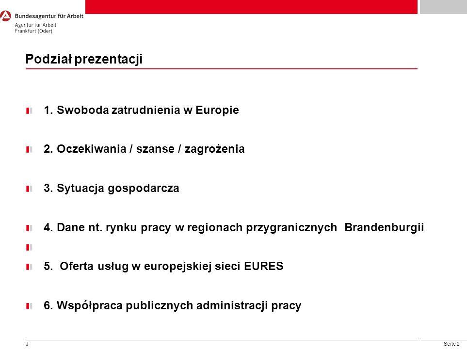 Podział prezentacji 1. Swoboda zatrudnienia w Europie