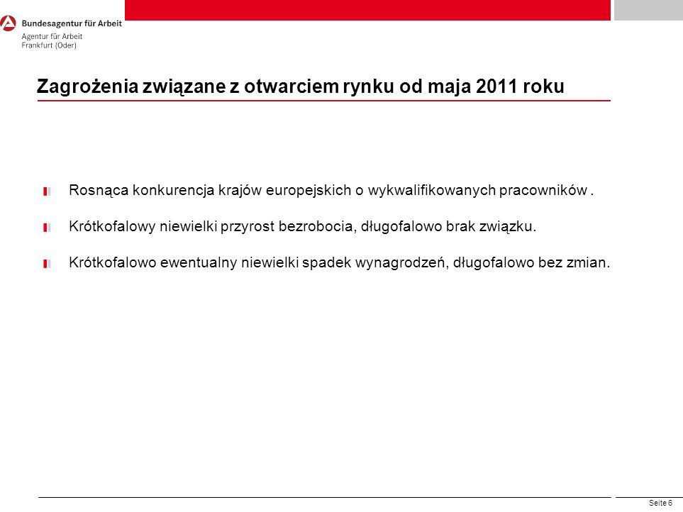 Zagrożenia związane z otwarciem rynku od maja 2011 roku