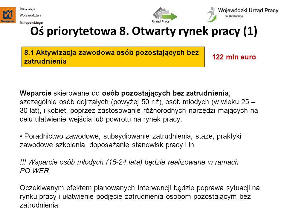 Oś priorytetowa 8. Otwarty rynek pracy (1)