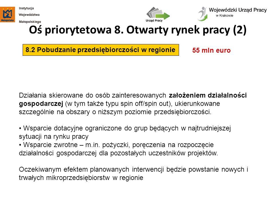 Oś priorytetowa 8. Otwarty rynek pracy (2)