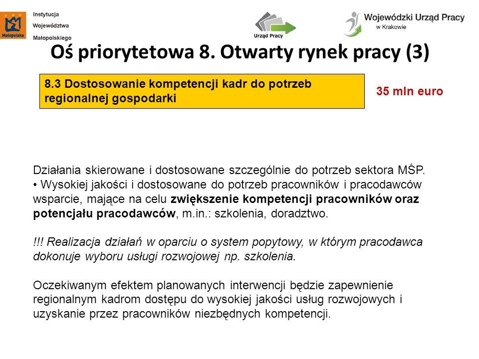 Oś priorytetowa 8. Otwarty rynek pracy (3)