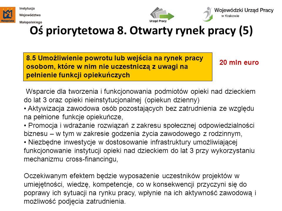 Oś priorytetowa 8. Otwarty rynek pracy (5)