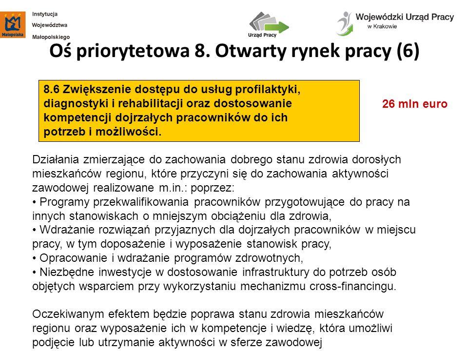 Oś priorytetowa 8. Otwarty rynek pracy (6)