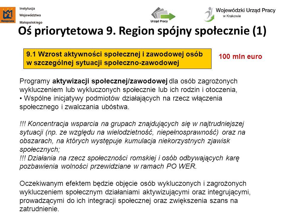 Oś priorytetowa 9. Region spójny społecznie (1)