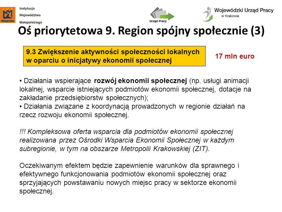 Oś priorytetowa 9. Region spójny społecznie (3)