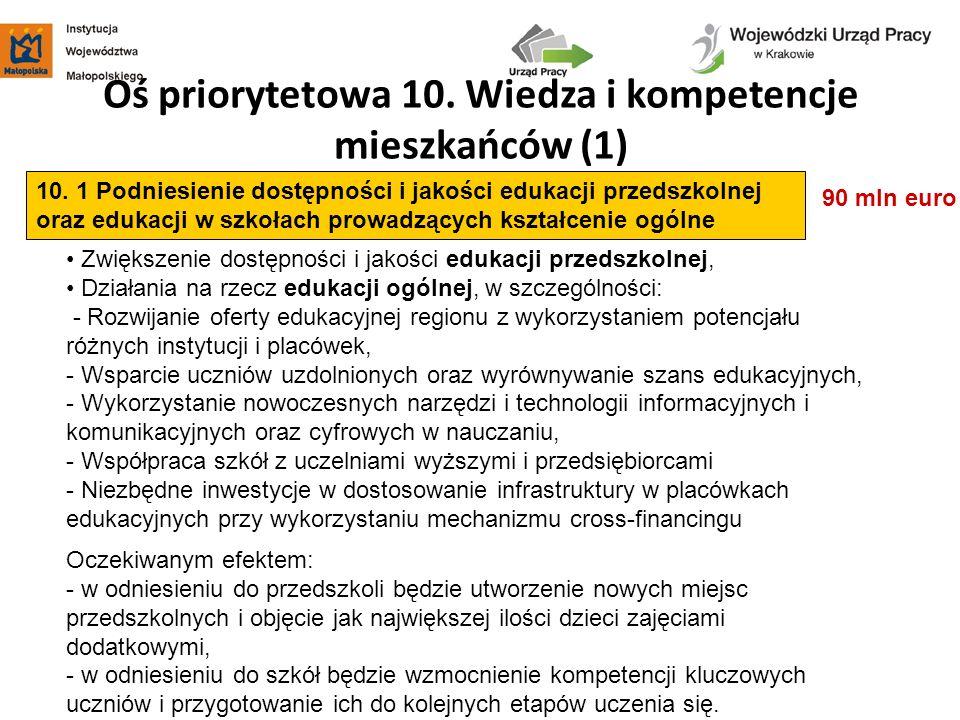 Oś priorytetowa 10. Wiedza i kompetencje mieszkańców (1)