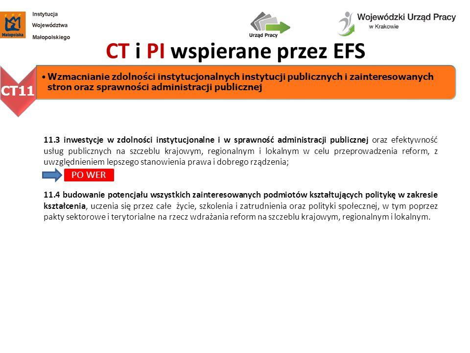 CT i PI wspierane przez EFS