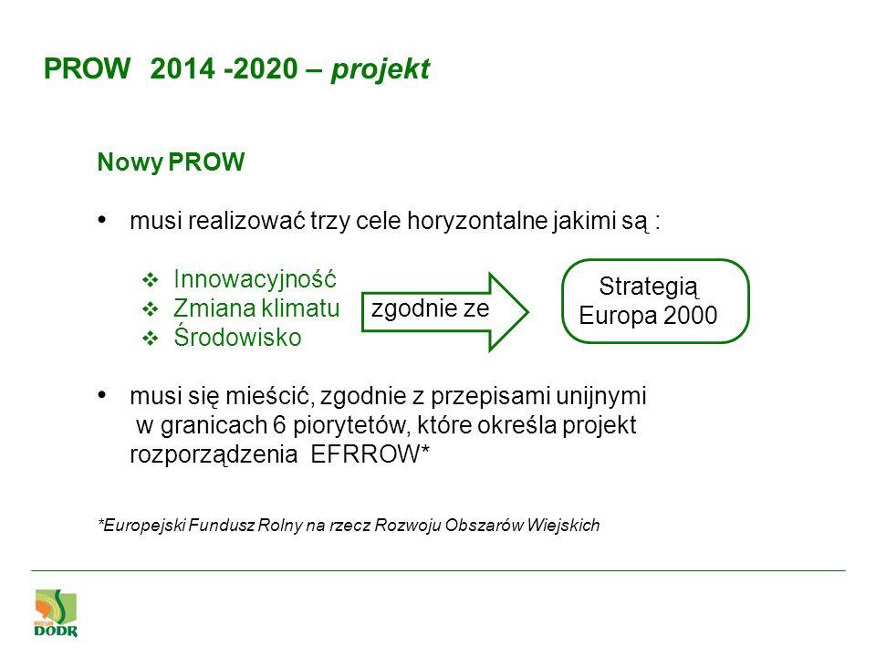 PROW 2014 -2020 – projekt Nowy PROW