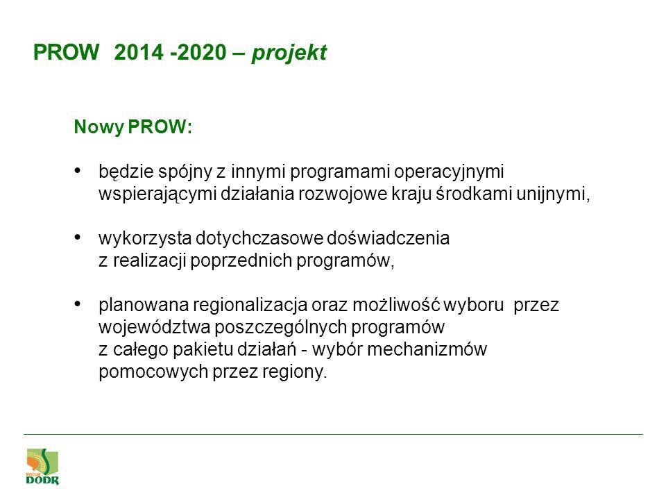 PROW 2014 -2020 – projekt Nowy PROW: