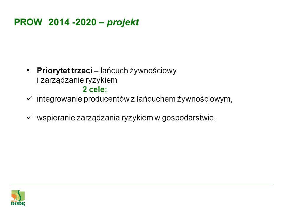 PROW 2014 -2020 – projekt Priorytet trzeci – łańcuch żywnościowy i zarządzanie ryzykiem. 2 cele: