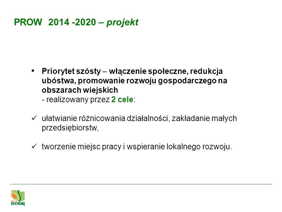 PROW 2014 -2020 – projekt