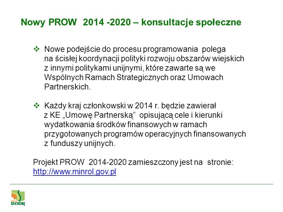Nowy PROW 2014 -2020 – konsultacje społeczne