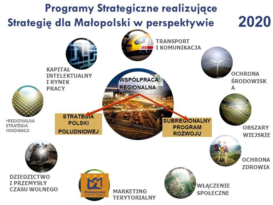 STRATEGIA POLSKI POŁUDNIOWEJ SUBREGIONALNY PROGRAM ROZWOJU