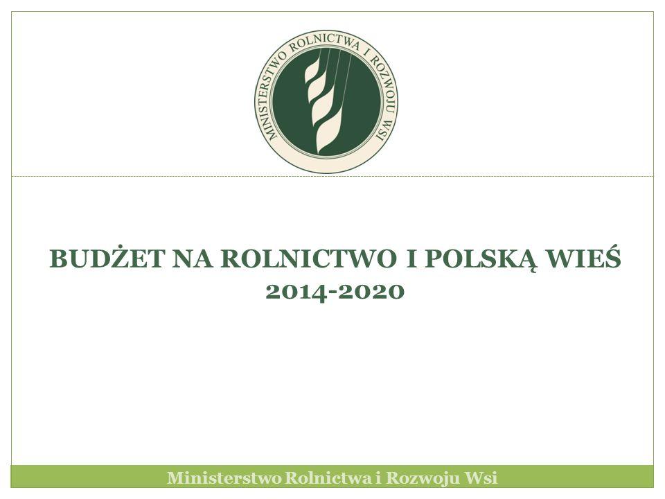 BUDŻET NA ROLNICTWO I POLSKĄ WIEŚ 2014-2020