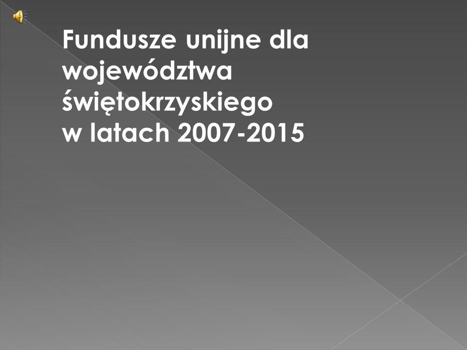 Fundusze unijne dla województwa świętokrzyskiego