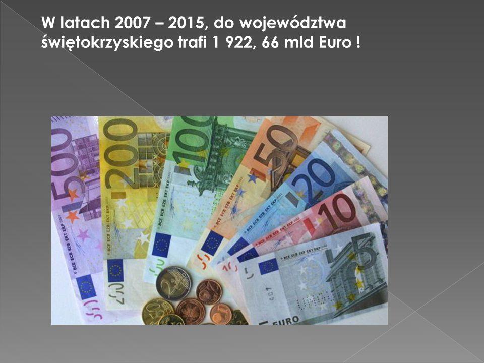 W latach 2007 – 2015, do województwa świętokrzyskiego trafi 1 922, 66 mld Euro !