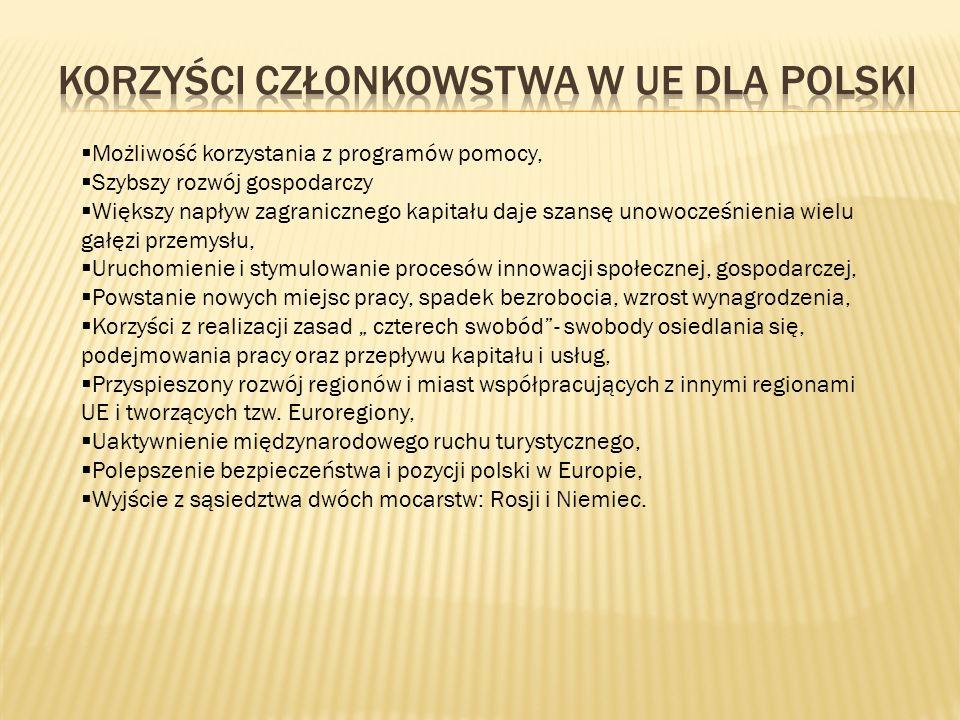 Korzyści Członkowstwa w Ue dla polski