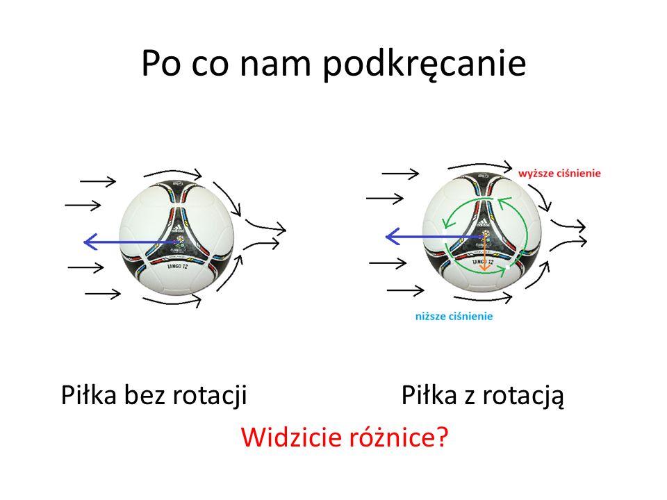 Po co nam podkręcanie Piłka bez rotacji Piłka z rotacją