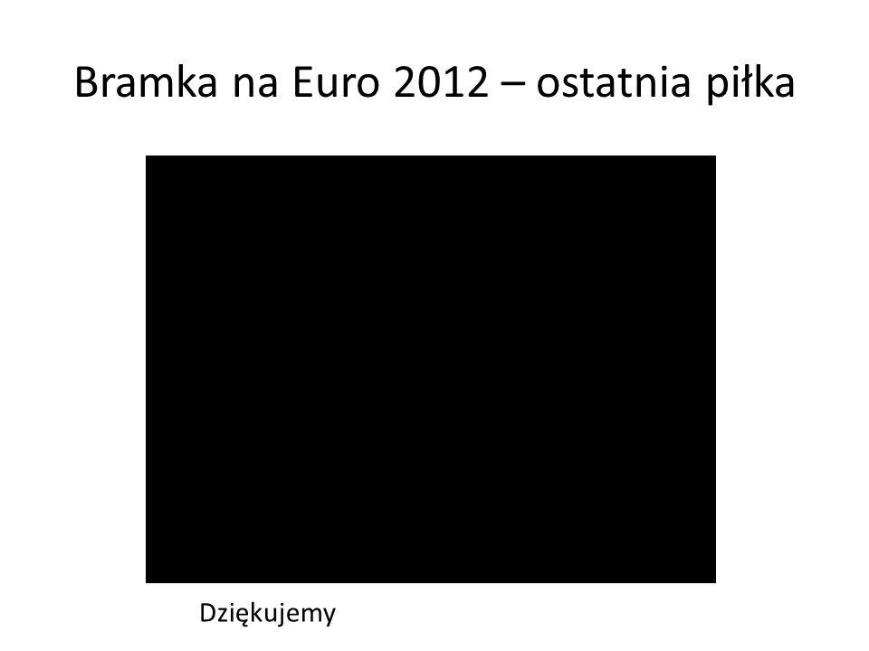 Bramka na Euro 2012 – ostatnia piłka