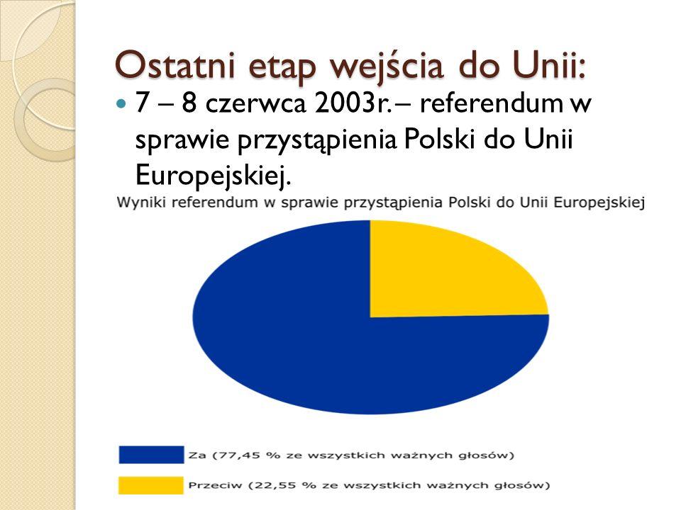 Ostatni etap wejścia do Unii: