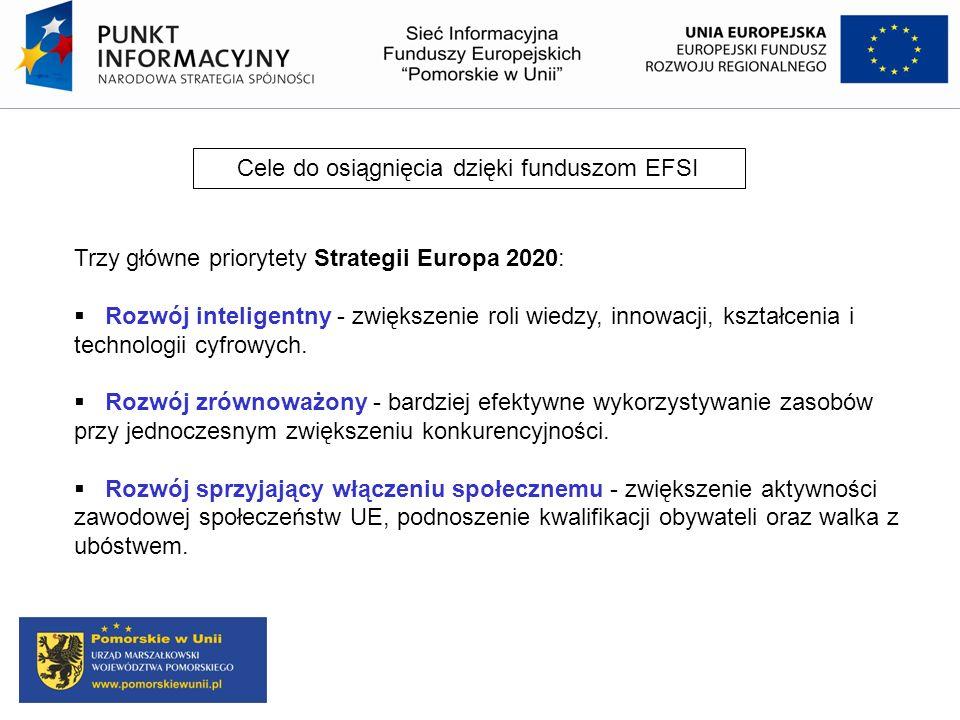 Cele do osiągnięcia dzięki funduszom EFSI