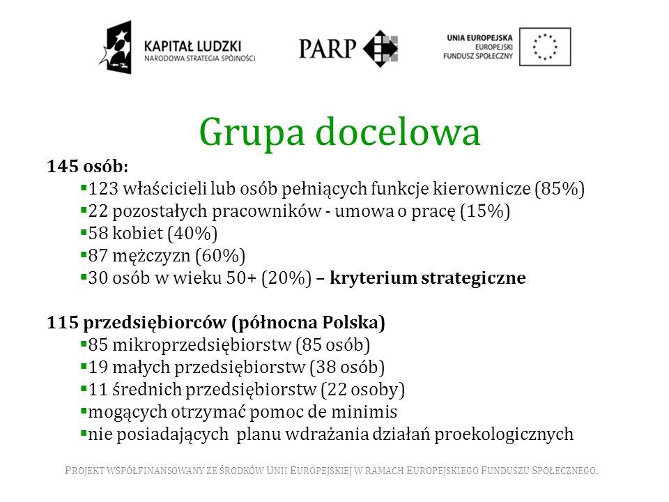 Grupa docelowa 145 osób: 123 właścicieli lub osób pełniących funkcje kierownicze (85%) 22 pozostałych pracowników - umowa o pracę (15%)