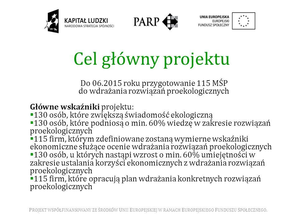 Cel główny projektu Do 06.2015 roku przygotowanie 115 MŚP
