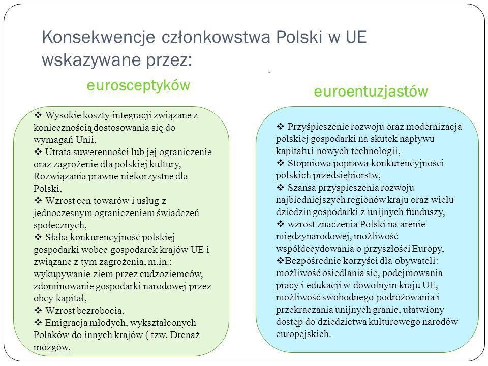 Konsekwencje członkowstwa Polski w UE wskazywane przez: