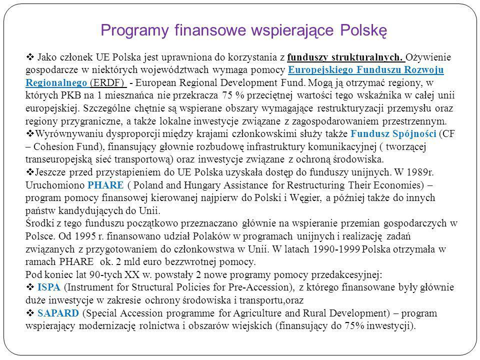Programy finansowe wspierające Polskę