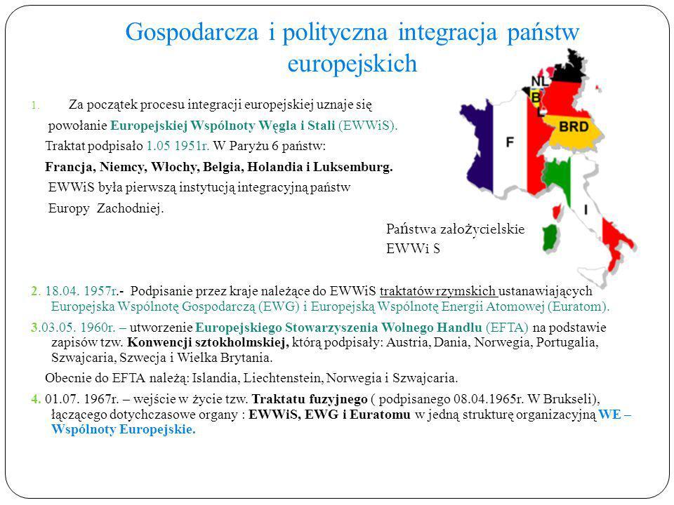 Gospodarcza i polityczna integracja państw europejskich