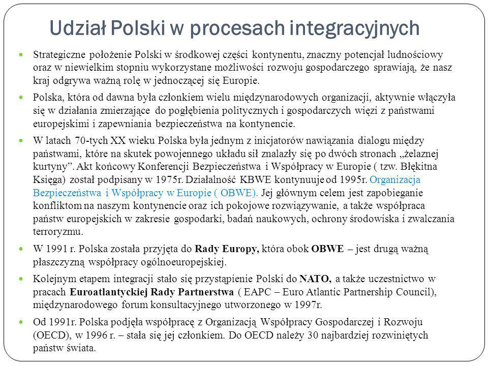 Udział Polski w procesach integracyjnych