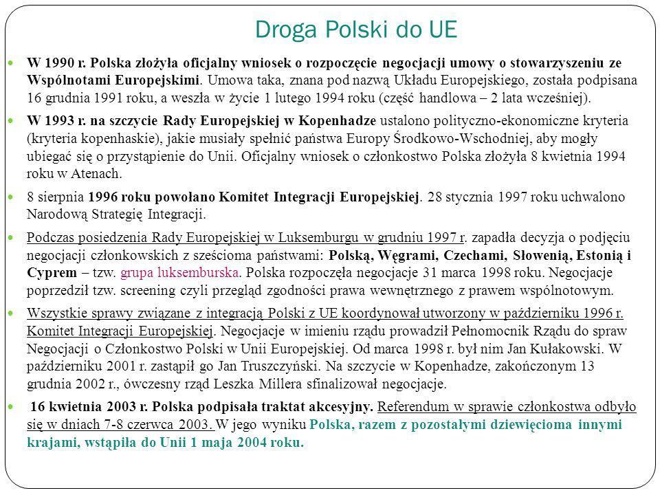 Droga Polski do UE