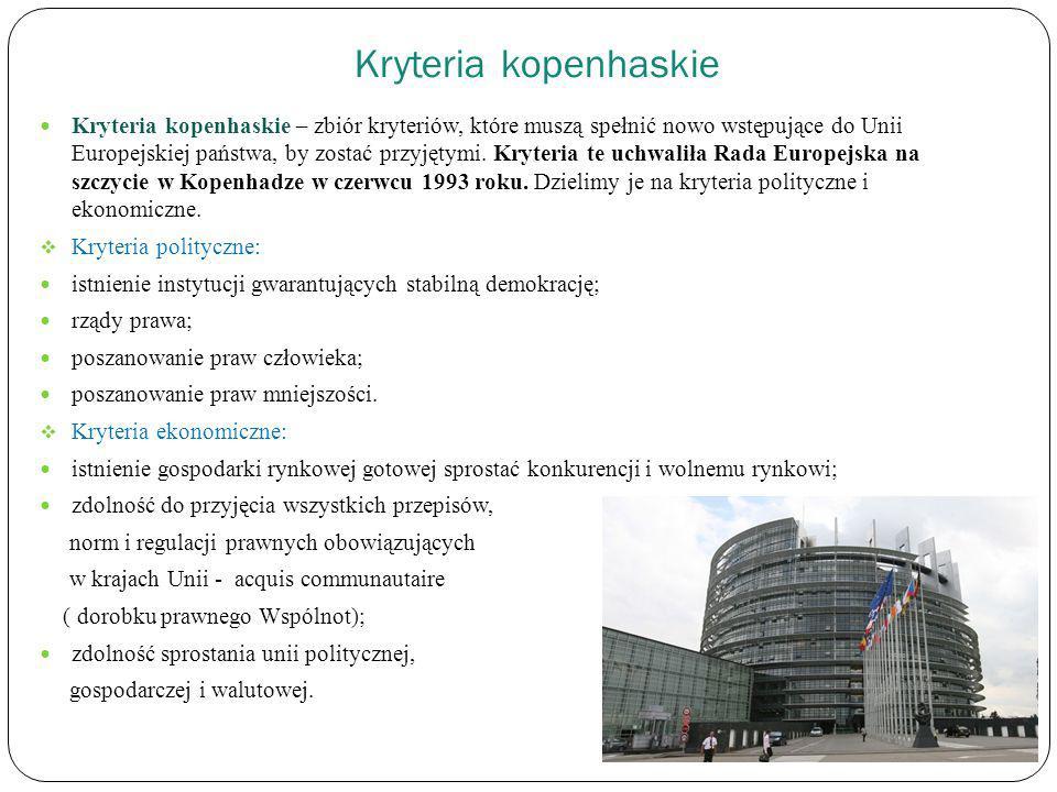 Kryteria kopenhaskie