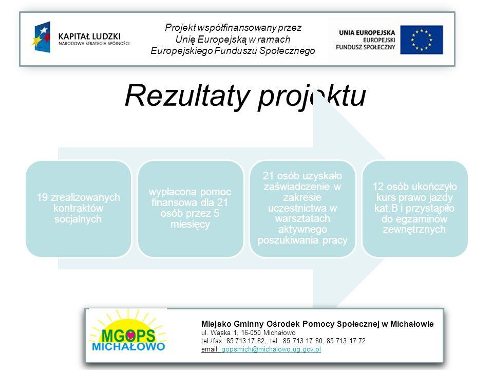Rezultaty projektu Projekt współfinansowany przez