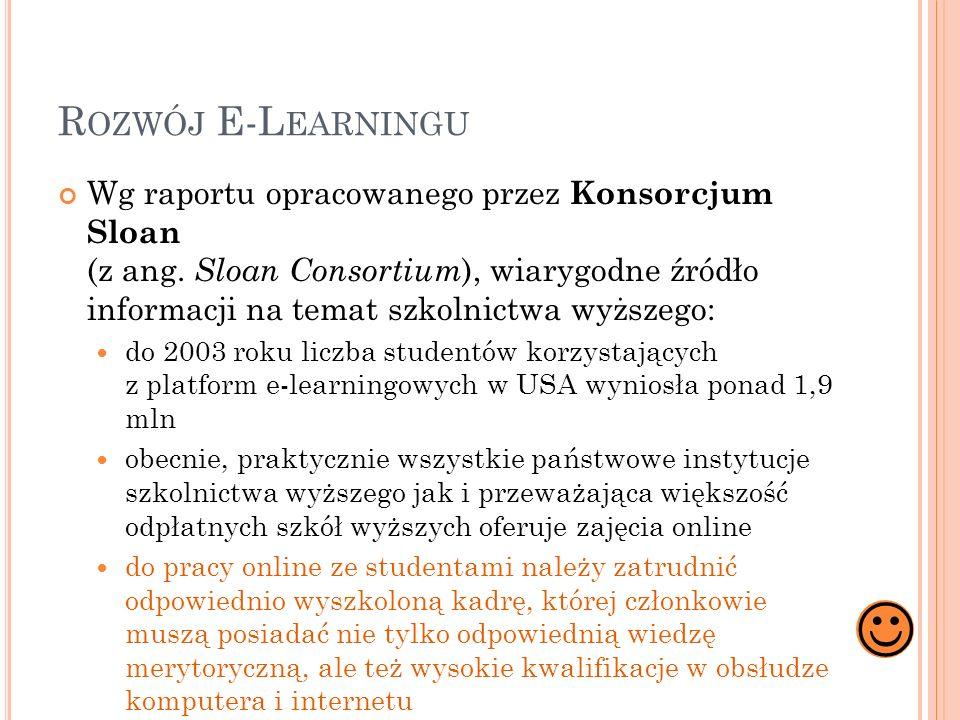 Rozwój E-Learningu