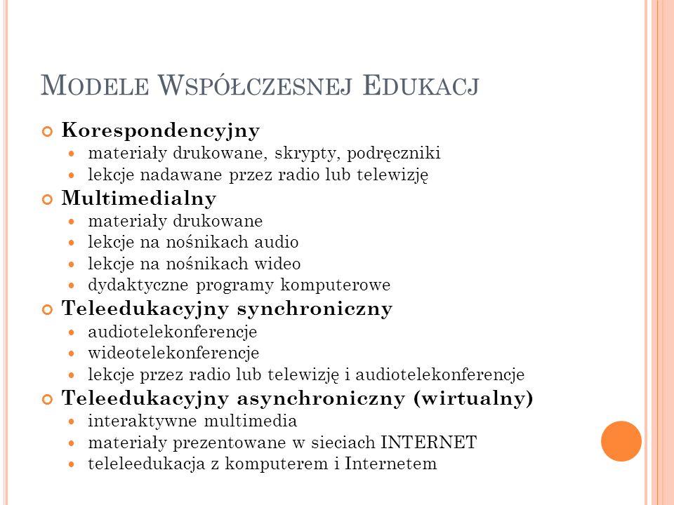 Modele Współczesnej Edukacj