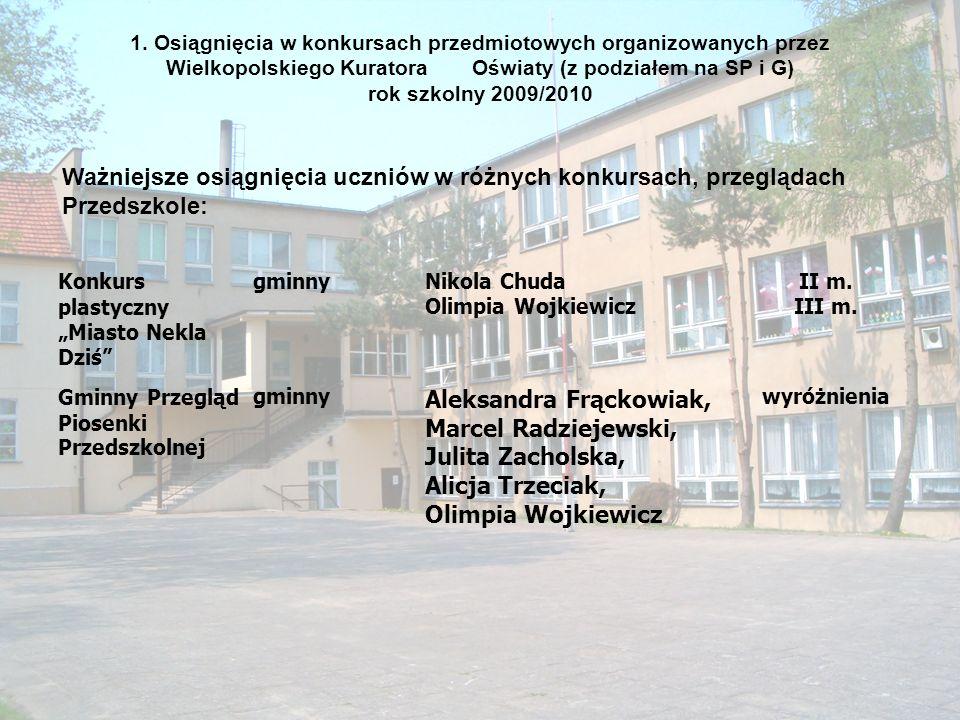 Ważniejsze osiągnięcia uczniów w różnych konkursach, przeglądach