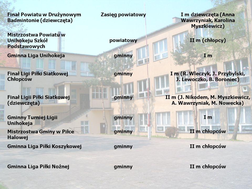 Finał Powiatu w Drużynowym Badmintonie (dziewczęta) Zasięg powiatowy