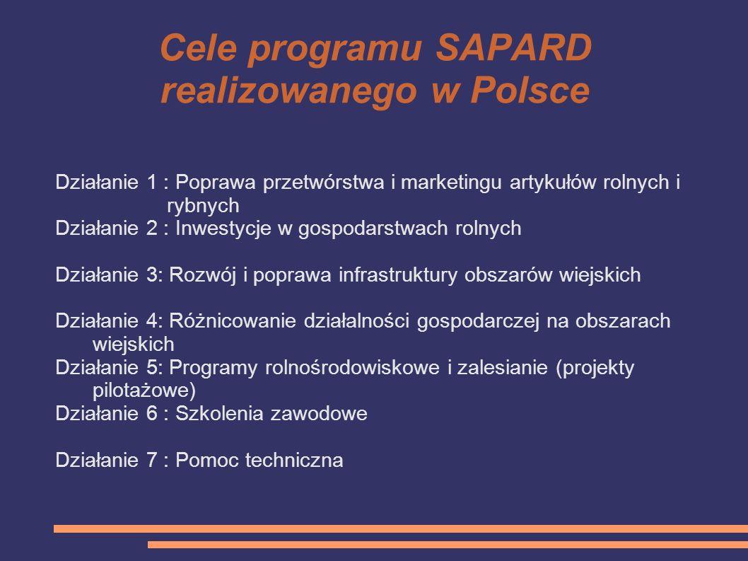 Cele programu SAPARD realizowanego w Polsce