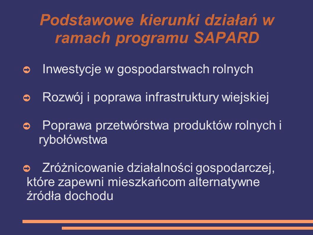 Podstawowe kierunki działań w ramach programu SAPARD