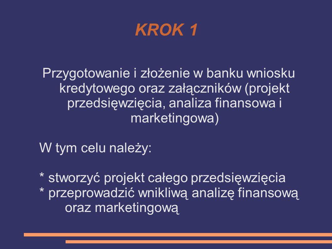 KROK 1 Przygotowanie i złożenie w banku wniosku kredytowego oraz załączników (projekt przedsięwzięcia, analiza finansowa i marketingowa)