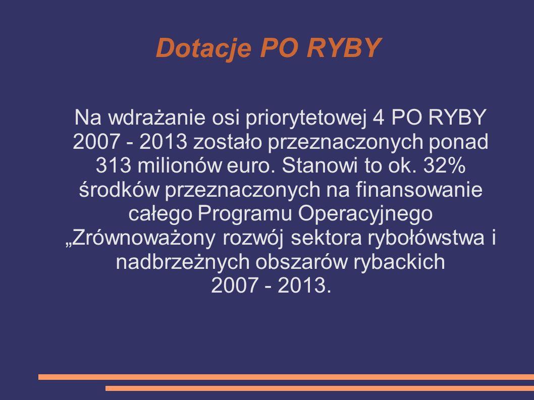 Dotacje PO RYBY