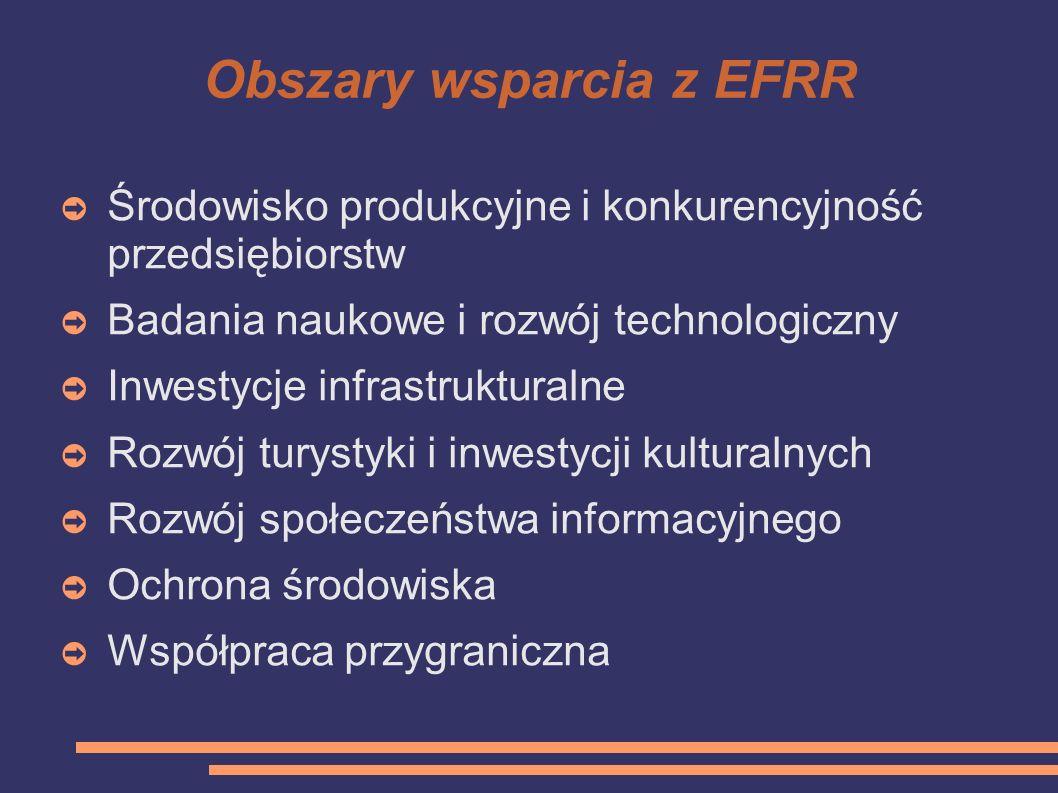Obszary wsparcia z EFRR