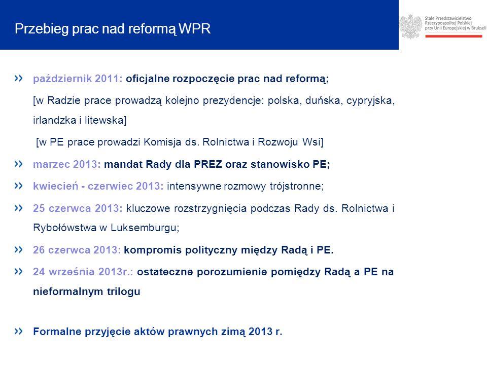 Przebieg prac nad reformą WPR