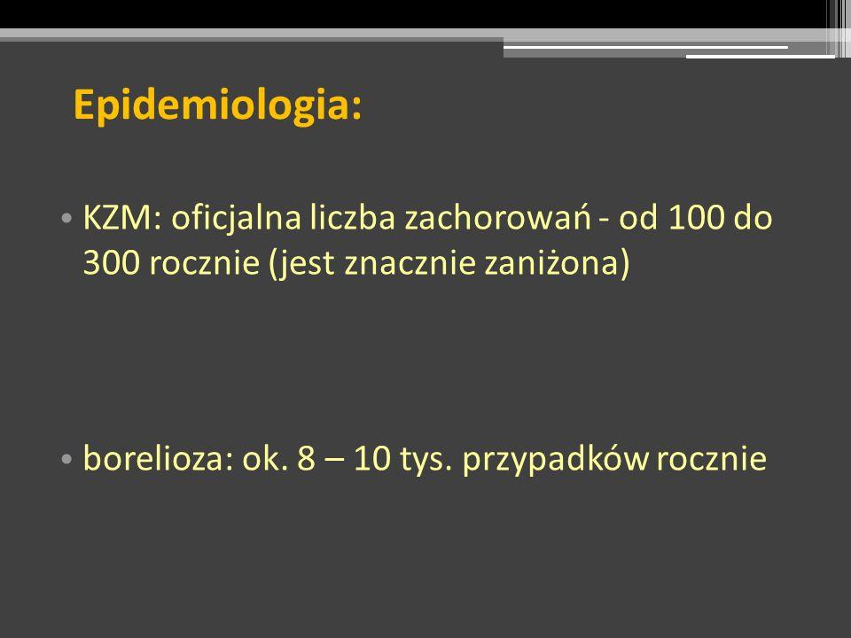 Epidemiologia:KZM: oficjalna liczba zachorowań - od 100 do 300 rocznie (jest znacznie zaniżona) borelioza: ok.