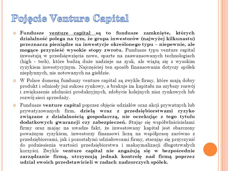 Pojęcie Venture Capital