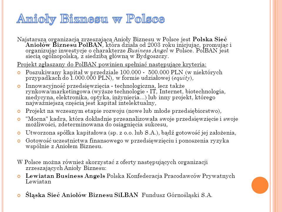 Anioły Biznesu w Polsce
