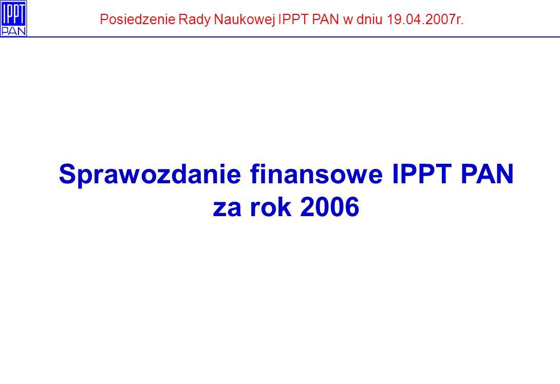 Sprawozdanie finansowe IPPT PAN