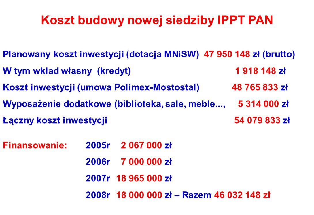 Koszt budowy nowej siedziby IPPT PAN
